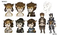 Charakter Design